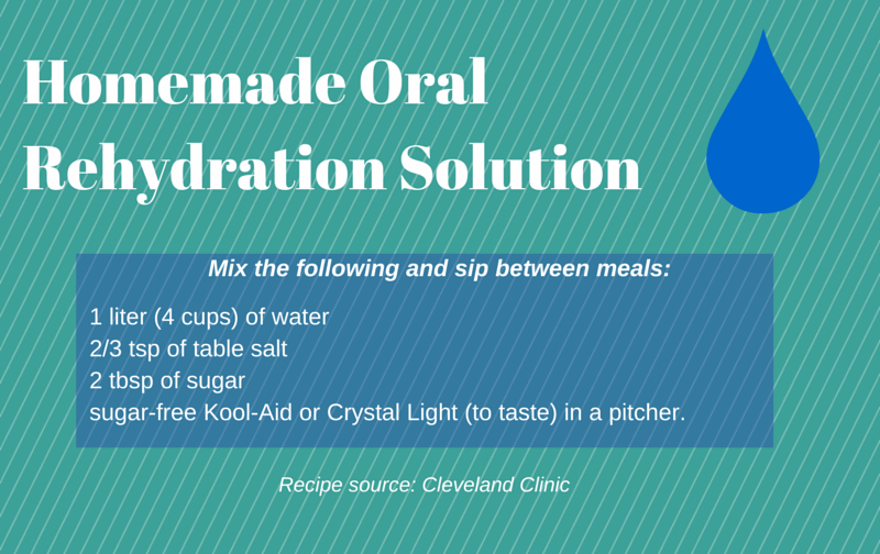 Homemade Oral rehydration solution
