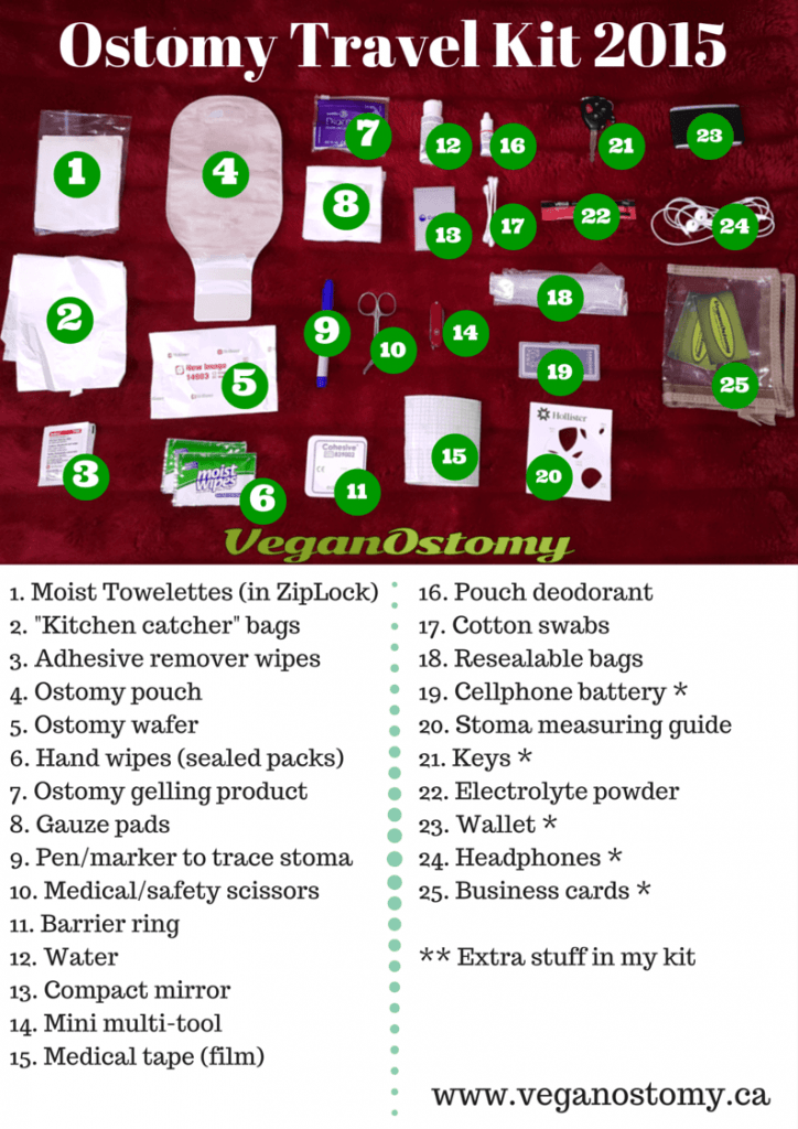VeganOstomy ostomy travel kit 2015