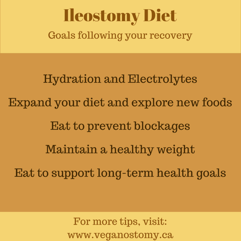 Ostomy Diet goals